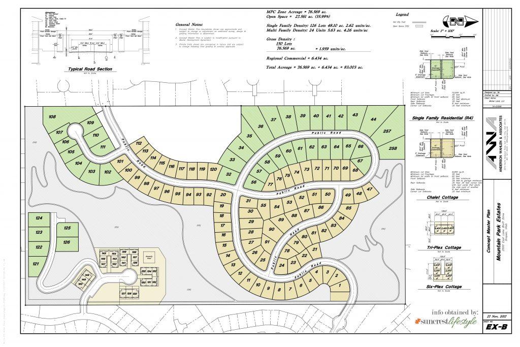 Mountain-Park-Estates-Site-Plan-December-2017-1024x683.jpg