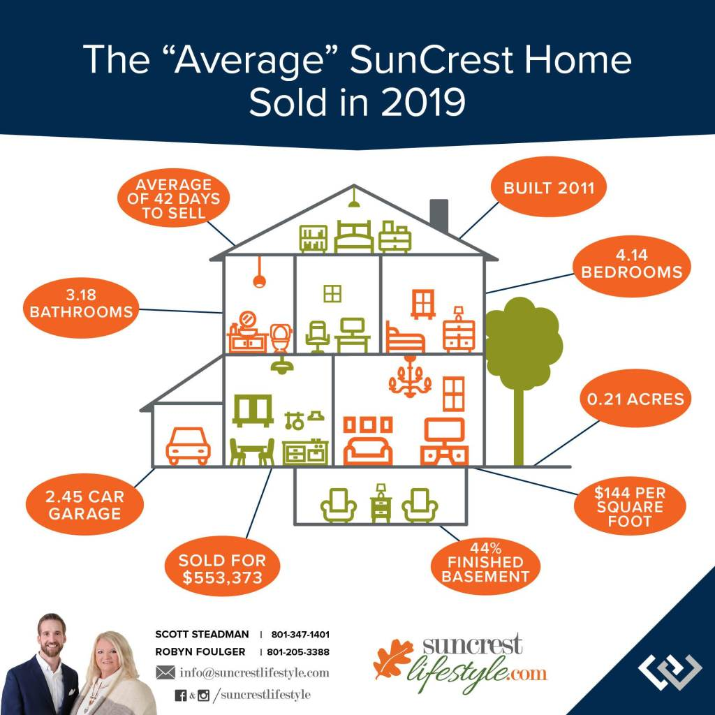 SunCrest-Infographic-Social.jpg